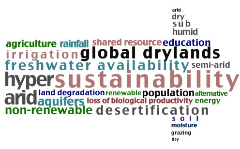 Drylands Terminology